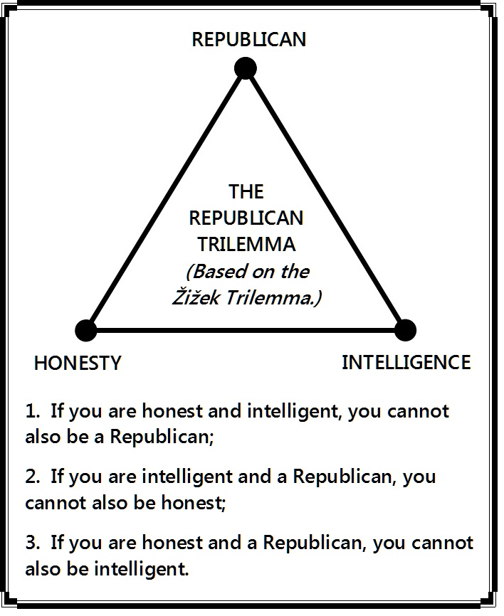 cartoon-gop-trilemma-chart